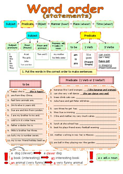 Word Order In Statements And Questions Word Order ESL